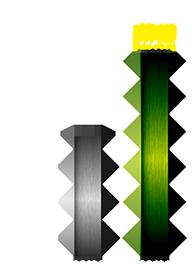 Diagramm der 980M gegenüber der 880M